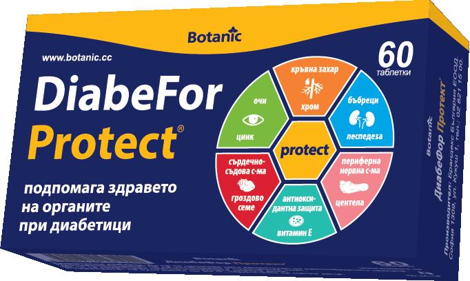Кутийка на продукта ДиабеФор Протект